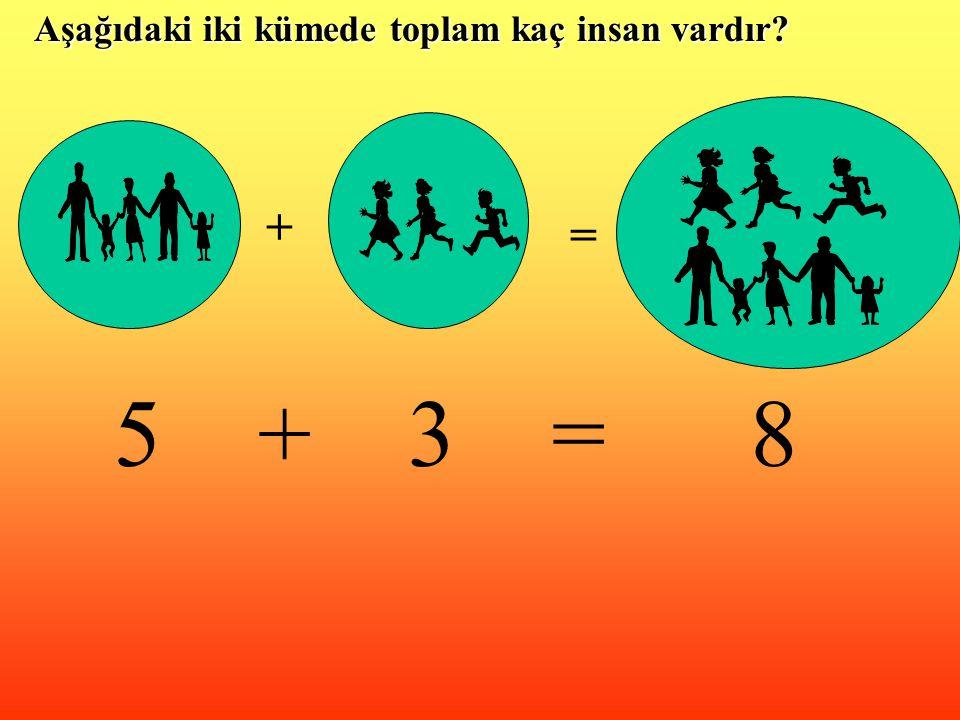 Aşağıdaki iki kümede toplam kaç insan vardır? 5 + 3 = 8 + =