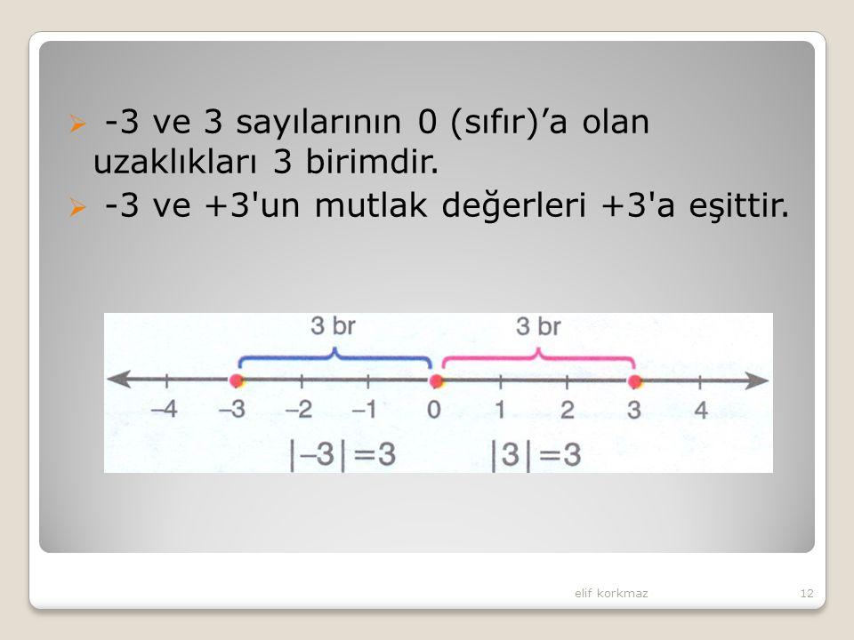 -3 ve 3 sayılarının 0 (sıfır)'a olan uzaklıkları 3 birimdir.  -3 ve +3'un mutlak değerleri +3'a eşittir. elif korkmaz12