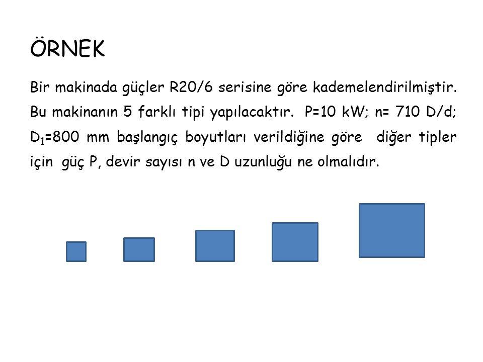 ÖRNEK Bir makinada güçler R20/6 serisine göre kademelendirilmiştir. Bu makinanın 5 farklı tipi yapılacaktır. P=10 kW; n= 710 D/d; D 1 =800 mm başlangı