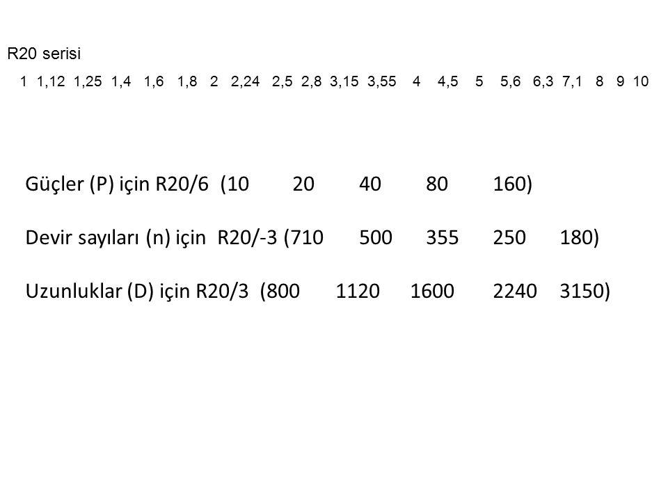 R20 serisi 1 1,12 1,25 1,4 1,6 1,8 2 2,24 2,5 2,8 3,15 3,55 4 4,5 5 5,6 6,3 7,1 8 9 10 Güçler (P) için R20/6 (10204080160) Devir sayıları (n) için R20