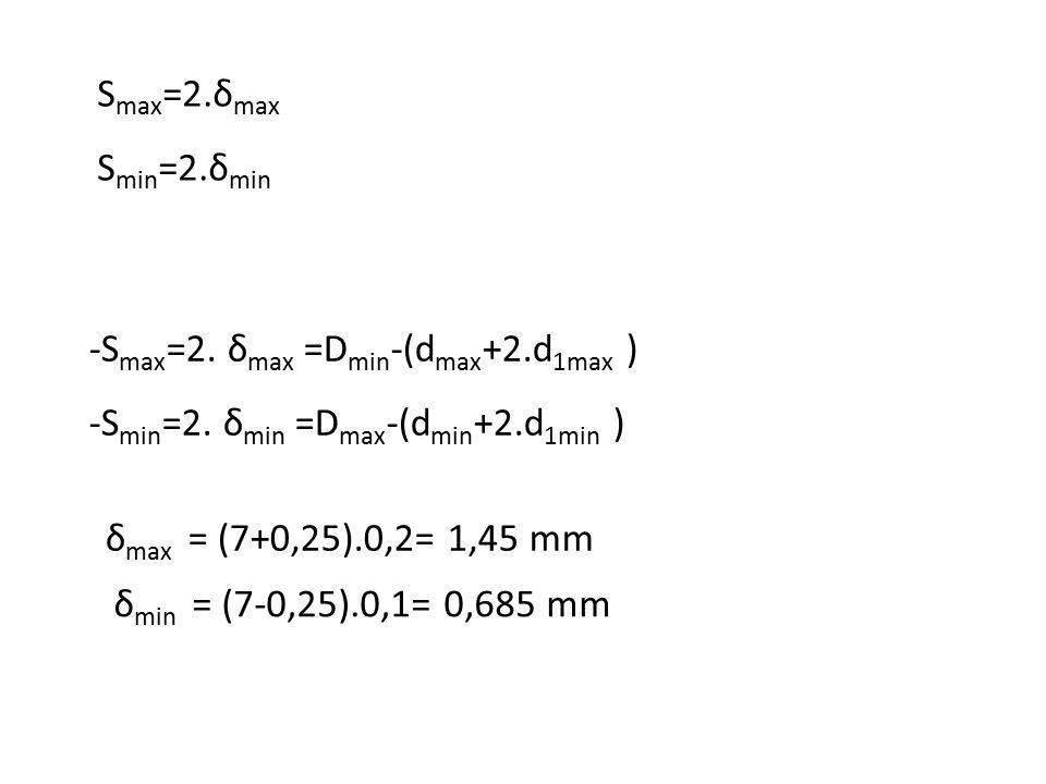 S max =2.δ max S min =2.δ min -S max =2. δ max =D min -(d max +2.d 1max ) -S min =2. δ min =D max -(d min +2.d 1min ) δ max = (7+0,25).0,2= 1,45 mm δ