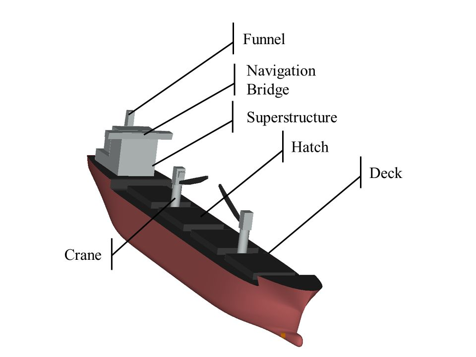 Deck Superstructure Hatch Crane Funnel Navigation Bridge