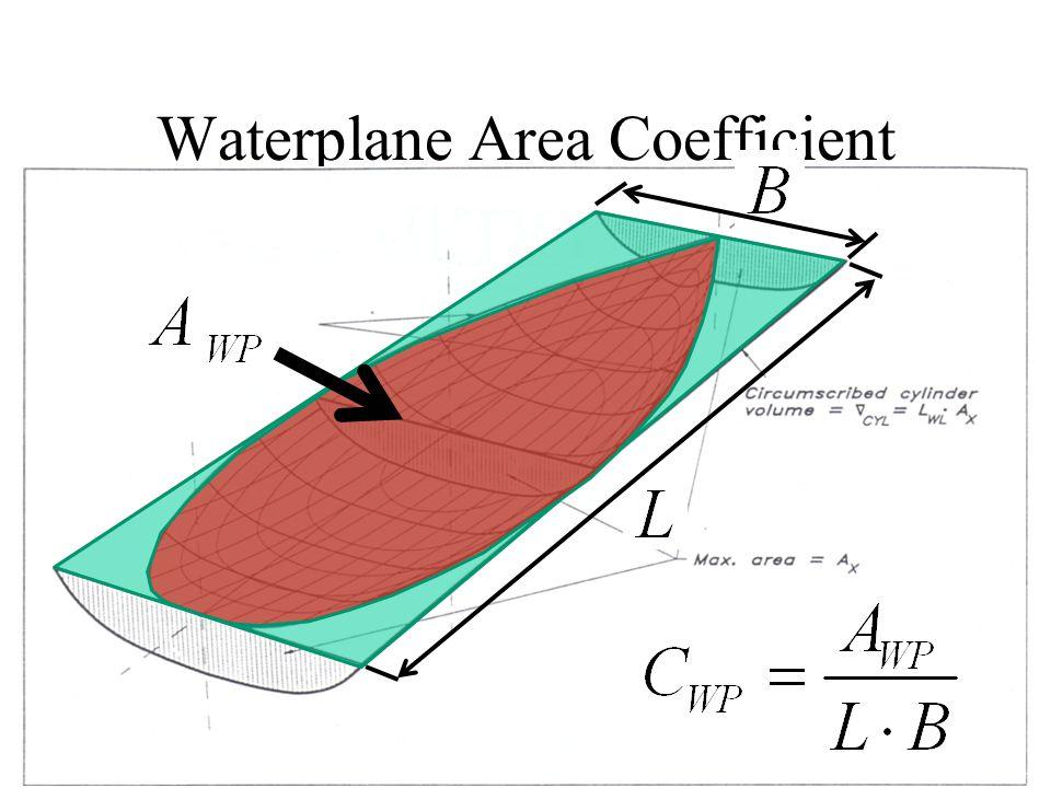 Waterplane Area Coefficient