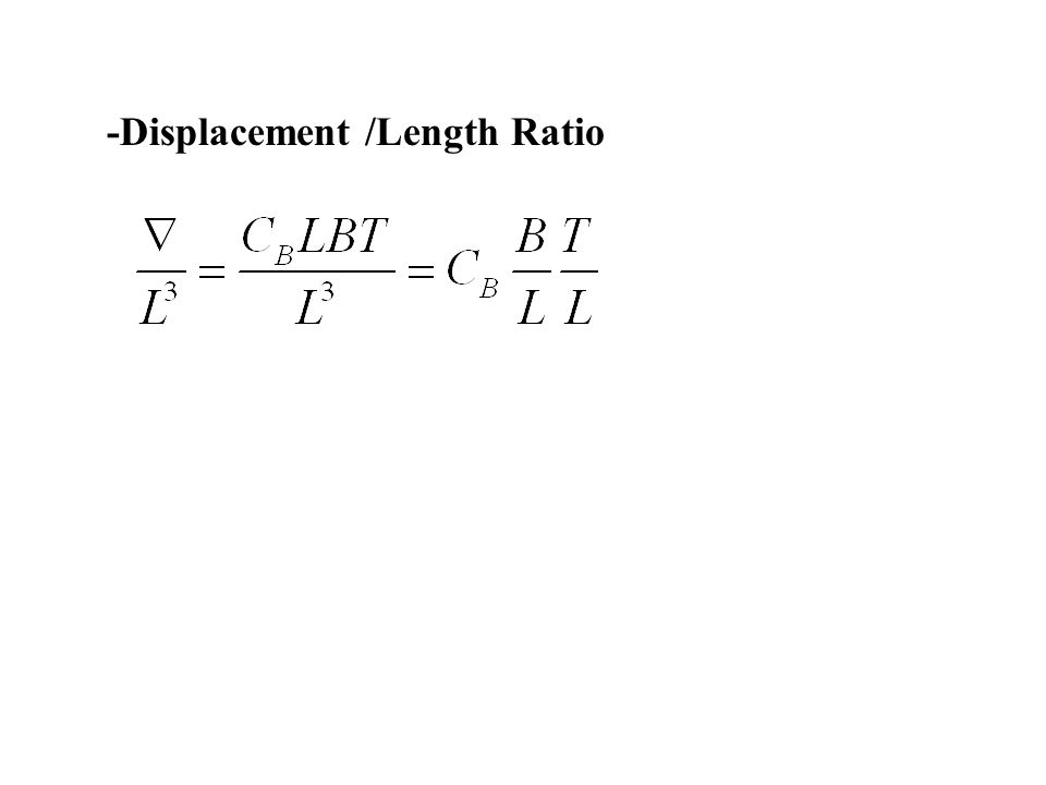 -Displacement /Length Ratio