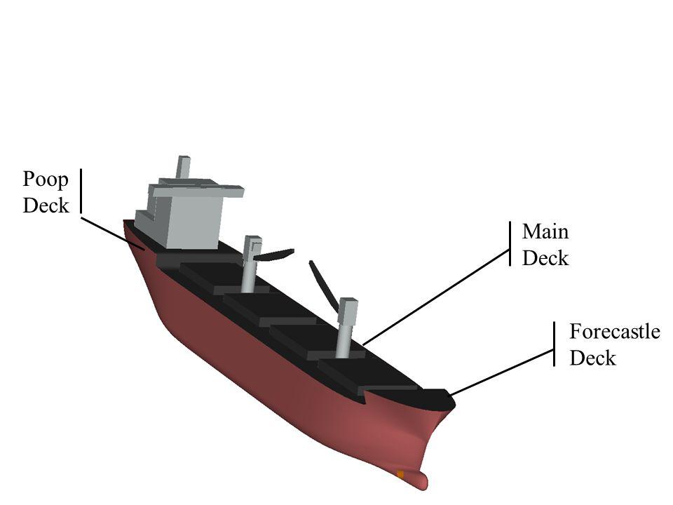 4.1 GEOMETRIC DEFINITIONS T AP FP BL D LWL L OA L WL L BP f D B f T LWL BL B/2 Deck Loaded waterline Figure 4.1.