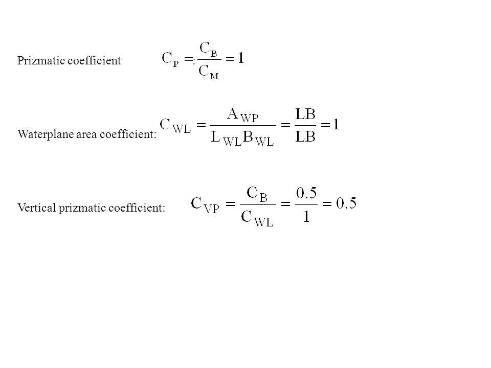 Prizmatic coefficient : Waterplane area coefficient: Vertical prizmatic coefficient: