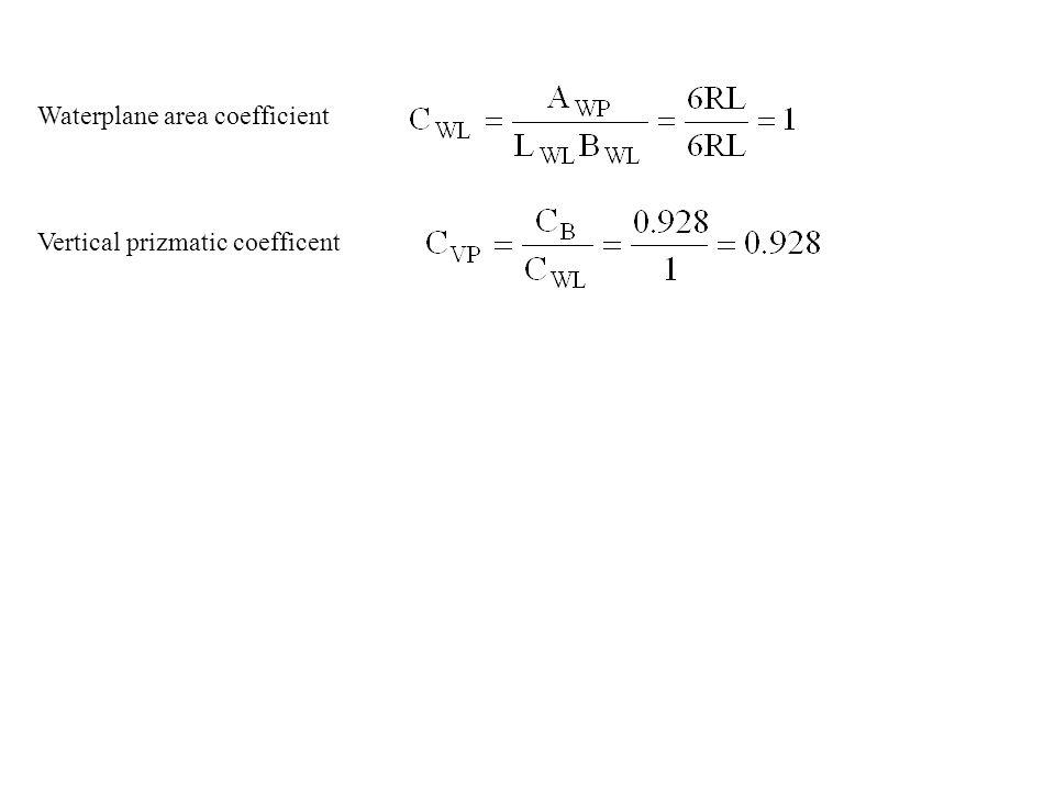 Waterplane area coefficient Vertical prizmatic coefficent