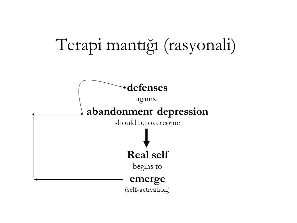 Terapi mantığı (rasyonali) defenses against abandonment depression should be overcome Real self begins to emerge (self-activation)