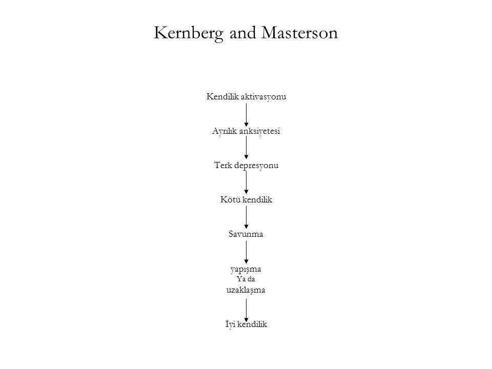 Kernberg and Masterson Kendilik aktivasyonu Ayrılık anksiyetesi Terk depresyonu Kötü kendilik Savunma yapışma Ya da uzaklaşma İyi kendilik