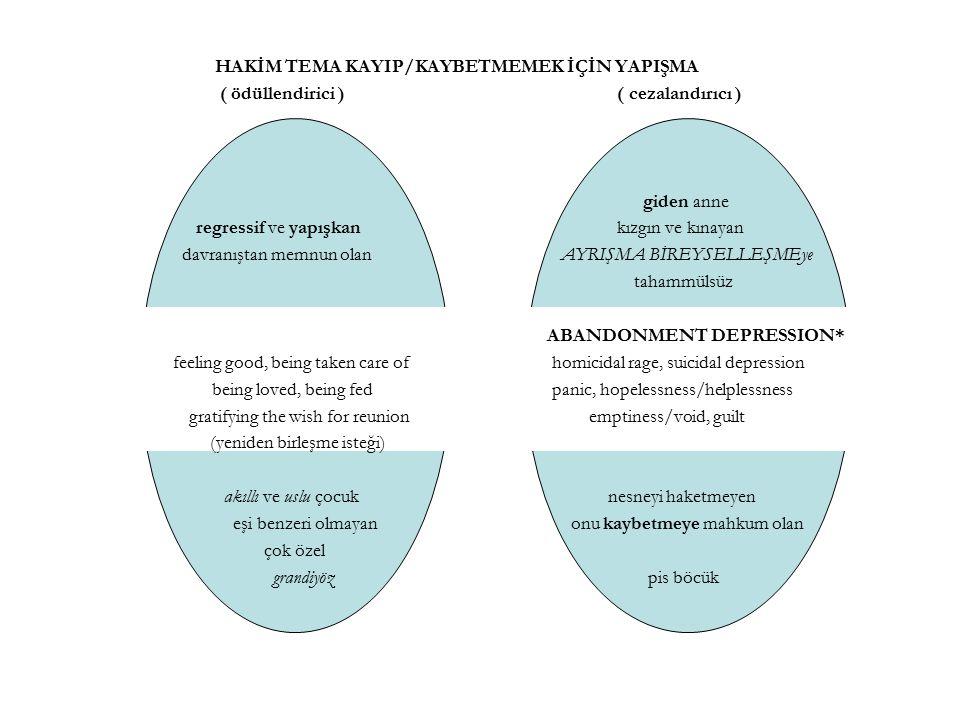 HAKİM TEMA KAYIP/KAYBETMEMEK İÇİN YAPIŞMA ( ödüllendirici ) ( cezalandırıcı ) giden anne regressif ve yapışkan kızgın ve kınayan davranıştan memnun ol