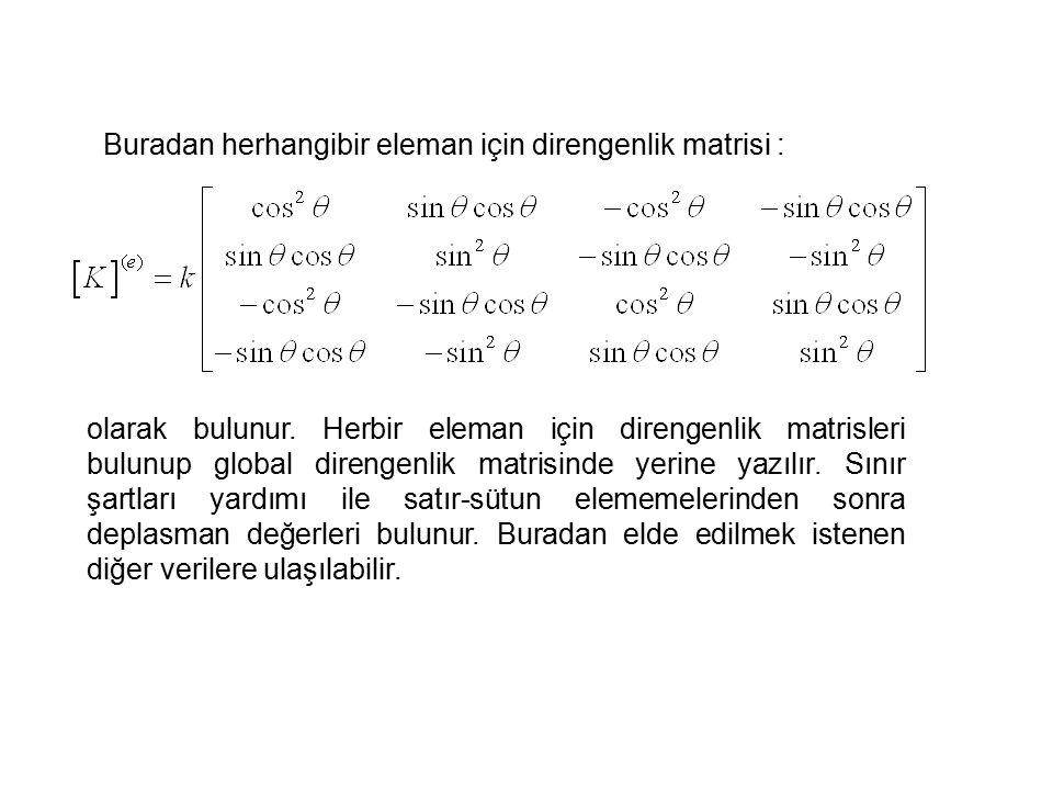 Buradan herhangibir eleman için direngenlik matrisi : olarak bulunur.