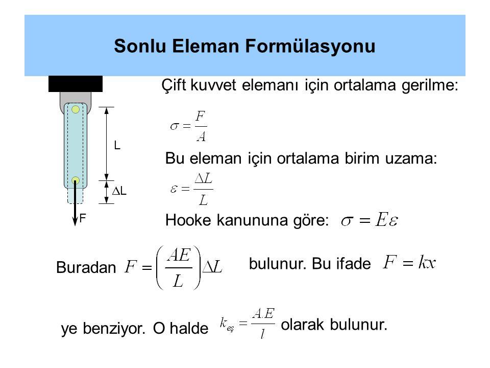 Problem 1 2 3 5 4 (3)(6) (1) (5) (4) (2) θ Yük Yandaki balkon kafeste, şekildeki yükleme durumunda her bir mafsalın deplasmanını bulunuz.