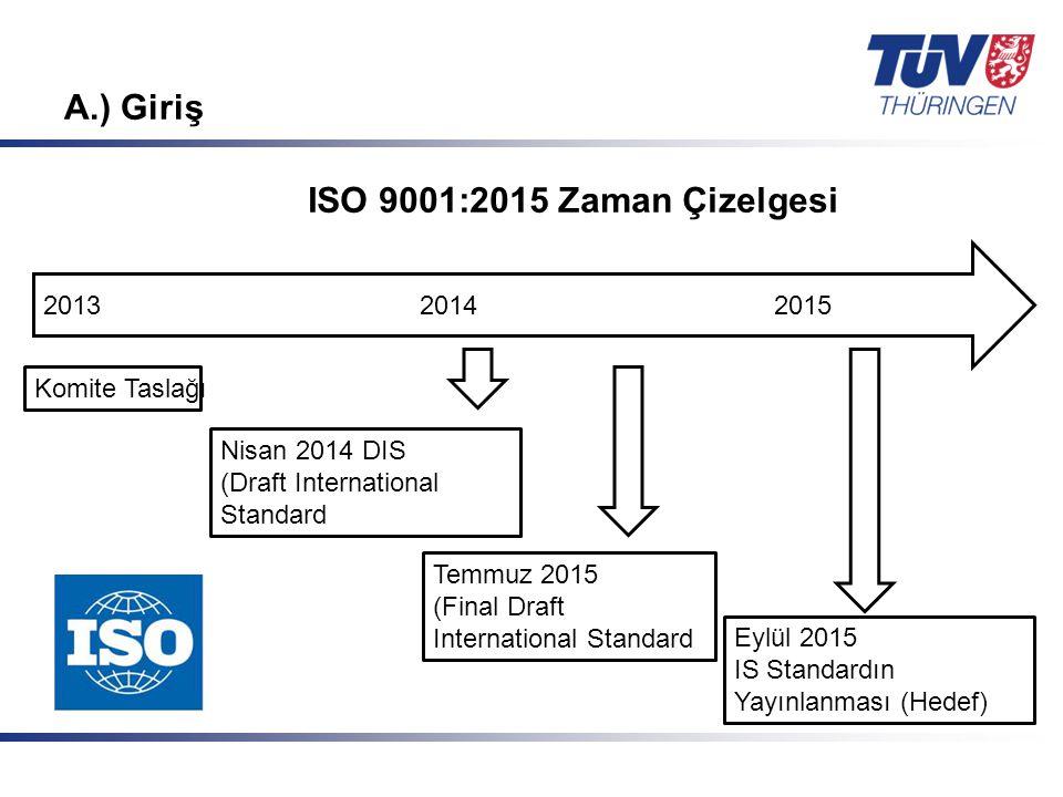 Mit Sicherheit in guten Händen! © TÜV Thüringen Anlagentechnik GmbH & Co. KG A.) Giriş 2013 2014 2015 Komite Taslağı Nisan 2014 DIS (Draft Internation