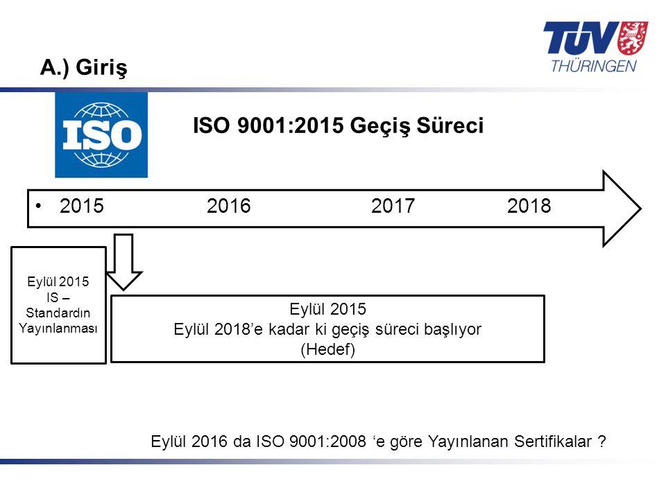 Mit Sicherheit in guten Händen! © TÜV Thüringen Anlagentechnik GmbH & Co. KG A.) Giriş ISO 9001:2015 Geçiş Süreci 2015 2016 2017 2018 Eylül 2015 Eylül