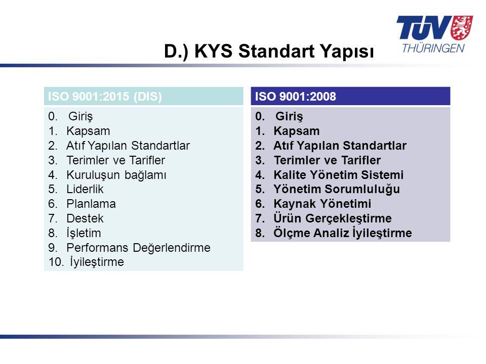 Mit Sicherheit in guten Händen! © TÜV Thüringen Anlagentechnik GmbH & Co. KG D.) KYS Standart Yapısı ISO 9001:2015 (DIS) 0. Giriş 1.Kapsam 2.Atıf Yapı