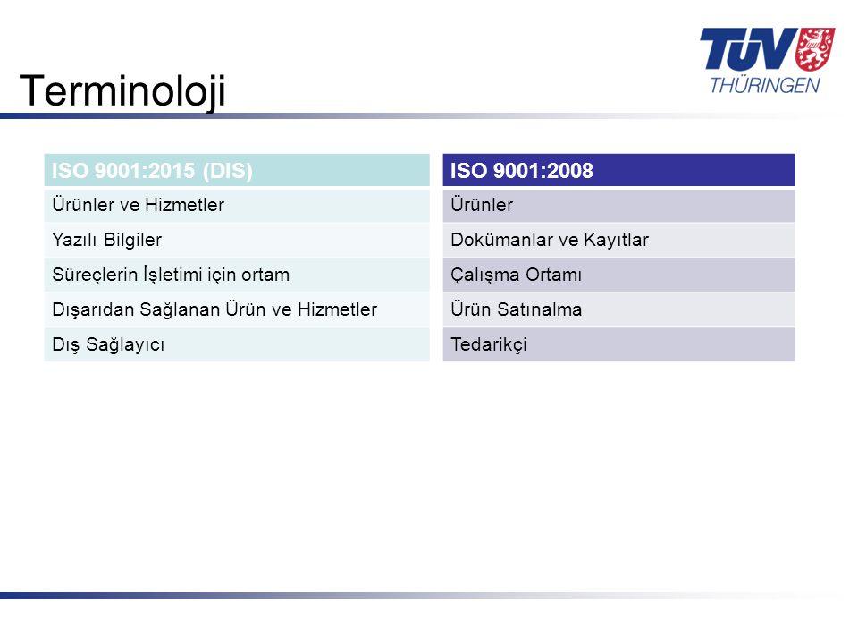 Mit Sicherheit in guten Händen! © TÜV Thüringen Anlagentechnik GmbH & Co. KG Terminoloji ISO 9001:2015 (DIS) Ürünler ve Hizmetler Yazılı Bilgiler Süre