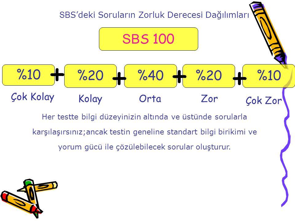 SB S'deki Soruların Zorluk Derecesi Dağılımları SB S 100 %10 %20 %40 + + + + OrtaKolay Çok Kolay Çok Zor Zor Her testte bilgi düzeyinizin altında ve ü