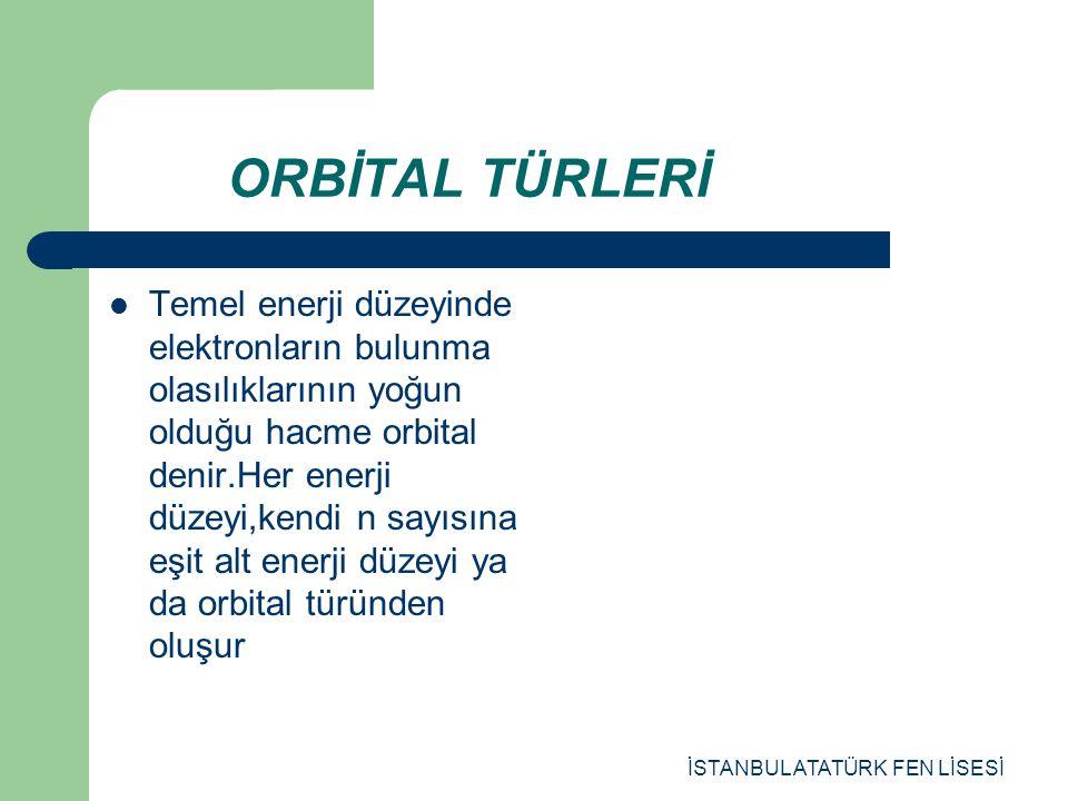 İSTANBUL ATATÜRK FEN LİSESİ ORBİTAL TÜRLERİ Temel enerji düzeyinde elektronların bulunma olasılıklarının yoğun olduğu hacme orbital denir.Her enerji düzeyi,kendi n sayısına eşit alt enerji düzeyi ya da orbital türünden oluşur