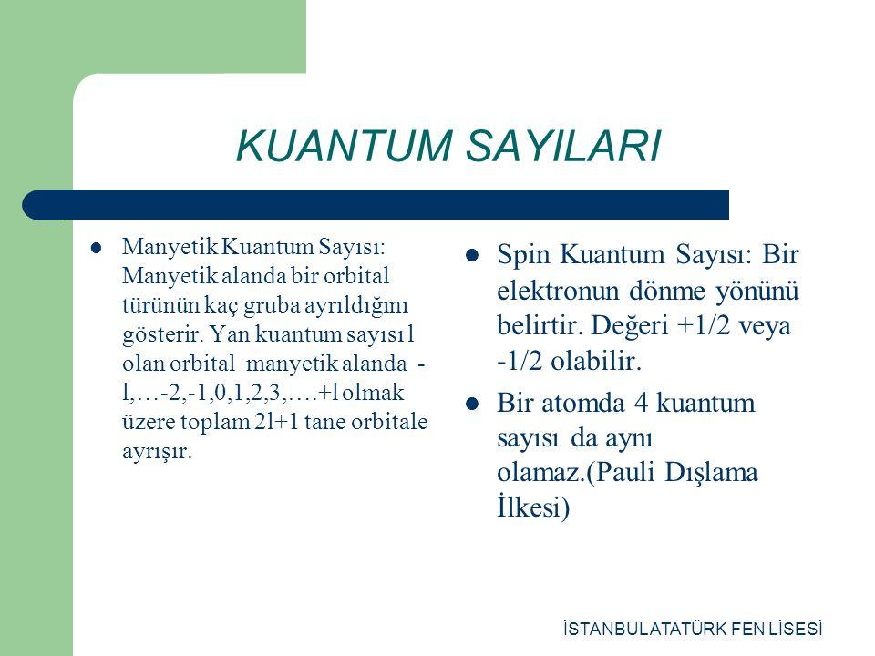İSTANBUL ATATÜRK FEN LİSESİ www.ataturkfenlisesi.com