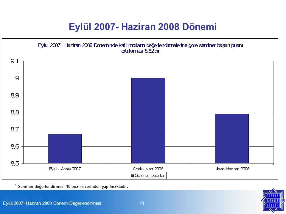 Eylül 2007- Haziran 2008 Dönemi Değerlendirmesi11 Eylül 2007- Haziran 2008 Dönemi * Seminer değerlendirmesi 10 puan üzerinden yapılmaktadır.