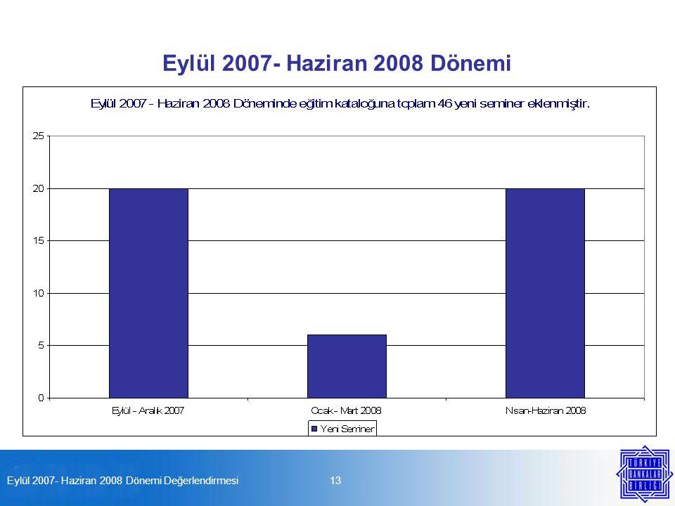 Eylül 2007- Haziran 2008 Dönemi Değerlendirmesi13 Eylül 2007- Haziran 2008 Dönemi