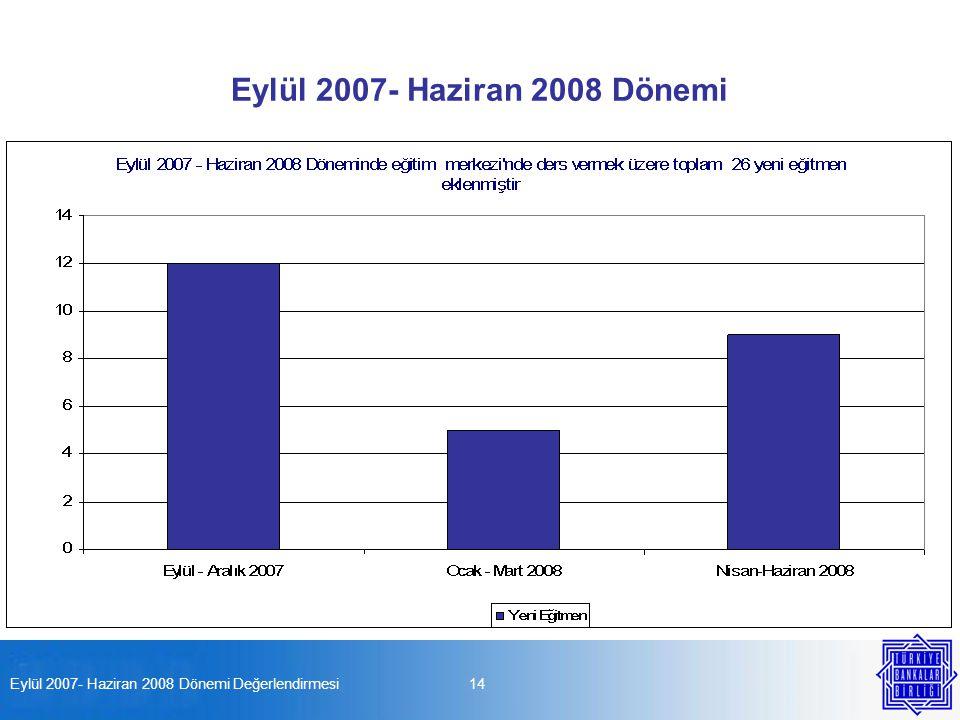 Eylül 2007- Haziran 2008 Dönemi Değerlendirmesi14 Eylül 2007- Haziran 2008 Dönemi