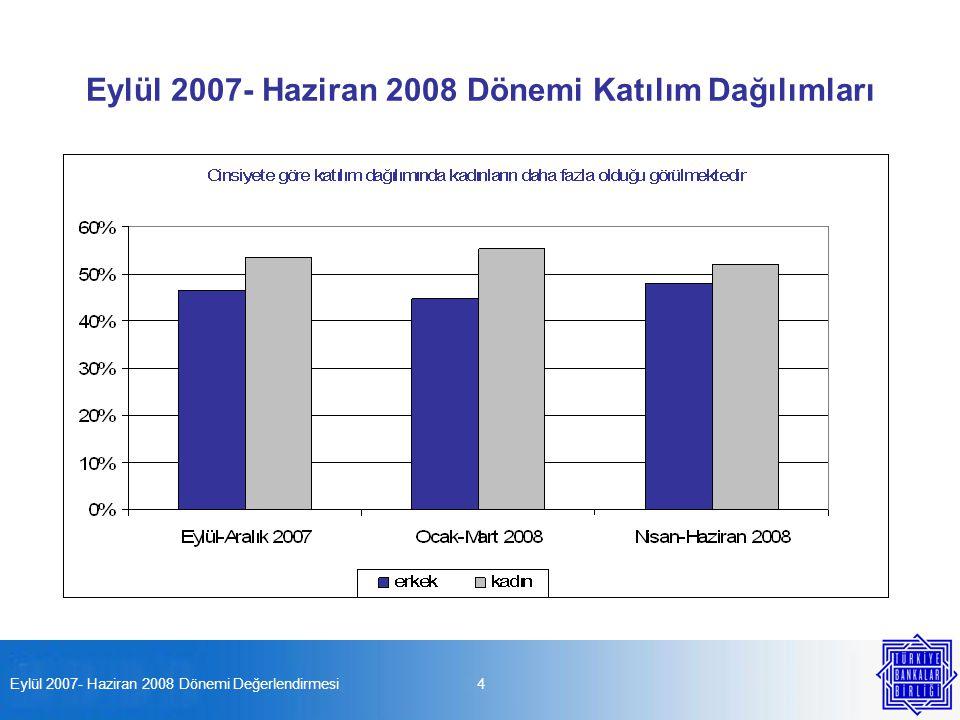 Eylül 2007- Haziran 2008 Dönemi Değerlendirmesi5 Eylül 2007- Haziran 2008 Dönemi Katılım Dağılımları