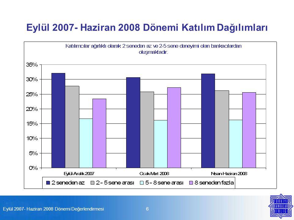 Eylül 2007- Haziran 2008 Dönemi Değerlendirmesi7 Eylül 2007- Haziran 2008 Dönemi Katılım Dağılımları