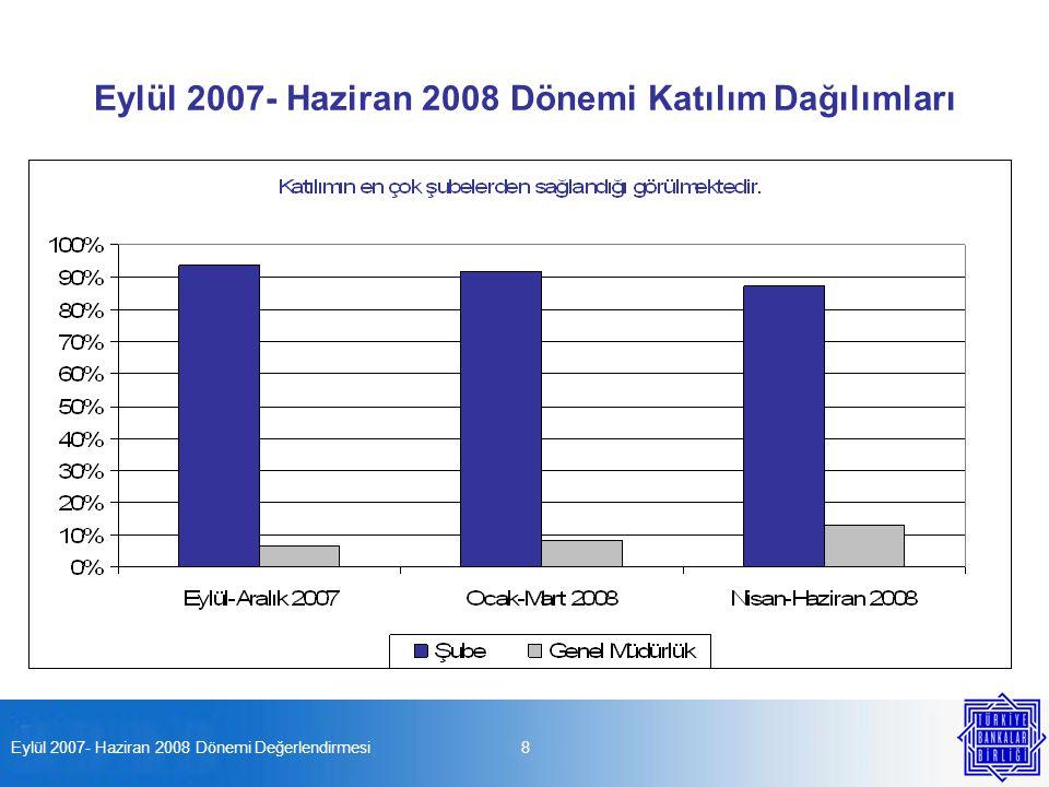 Eylül 2007- Haziran 2008 Dönemi Değerlendirmesi8 Eylül 2007- Haziran 2008 Dönemi Katılım Dağılımları