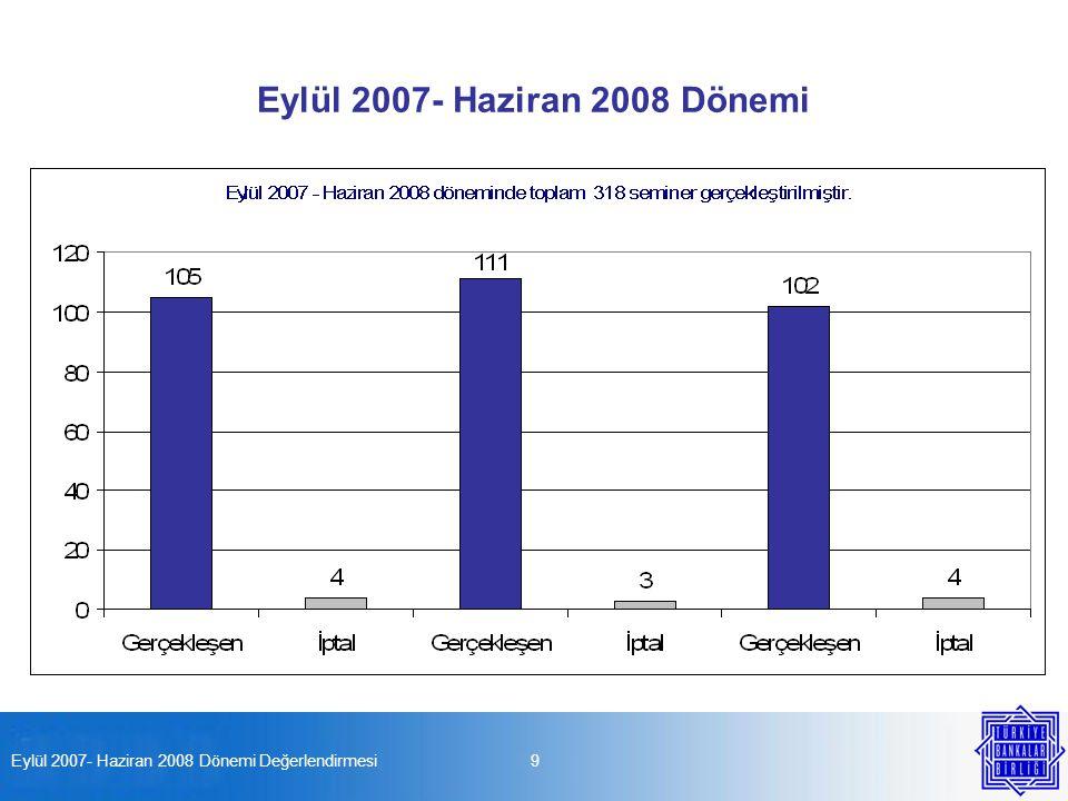 Eylül 2007- Haziran 2008 Dönemi Değerlendirmesi9 Eylül 2007- Haziran 2008 Dönemi