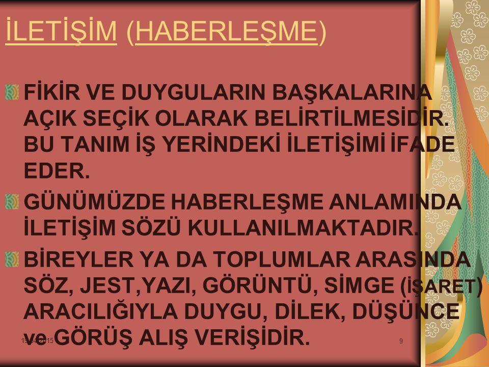 19.04.2015 30 İLETİŞİM NEDEN AKSAR .