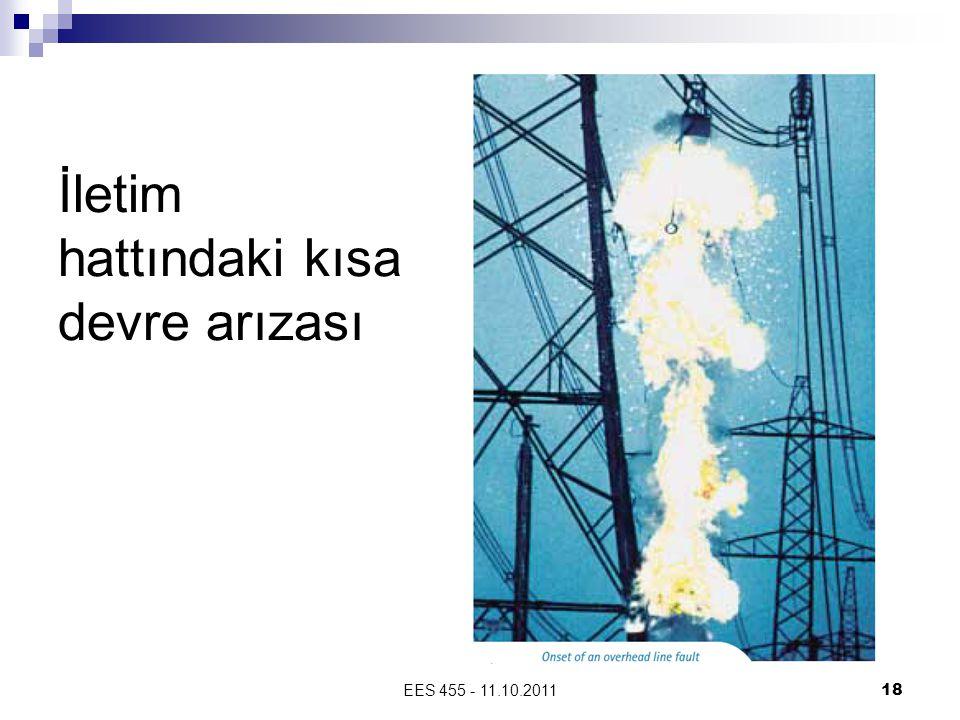 EES 455 - 11.10.201118 İletim hattındaki kısa devre arızası