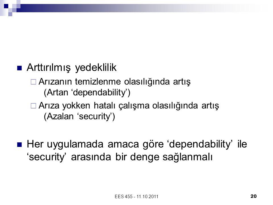 EES 455 - 11.10.201120 Arttırılmış yedeklilik  Arızanın temizlenme olasılığında artış (Artan 'dependability')  Arıza yokken hatalı çalışma olasılığında artış (Azalan 'security') Her uygulamada amaca göre 'dependability' ile 'security' arasında bir denge sağlanmalı