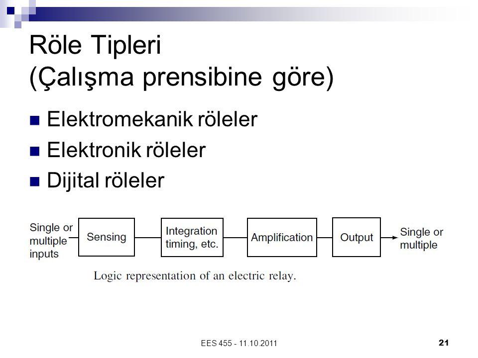 EES 455 - 11.10.201121 Röle Tipleri (Çalışma prensibine göre) Elektromekanik röleler Elektronik röleler Dijital röleler