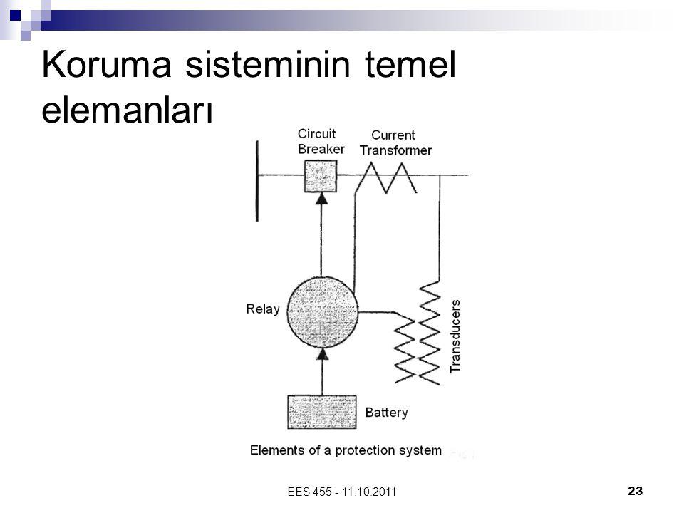 EES 455 - 11.10.201123 Koruma sisteminin temel elemanları