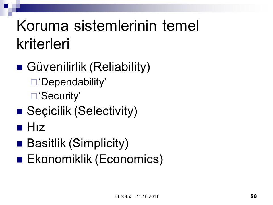 EES 455 - 11.10.201128 Koruma sistemlerinin temel kriterleri Güvenilirlik (Reliability)  'Dependability'  'Security' Seçicilik (Selectivity) Hız Basitlik (Simplicity) Ekonomiklik (Economics)