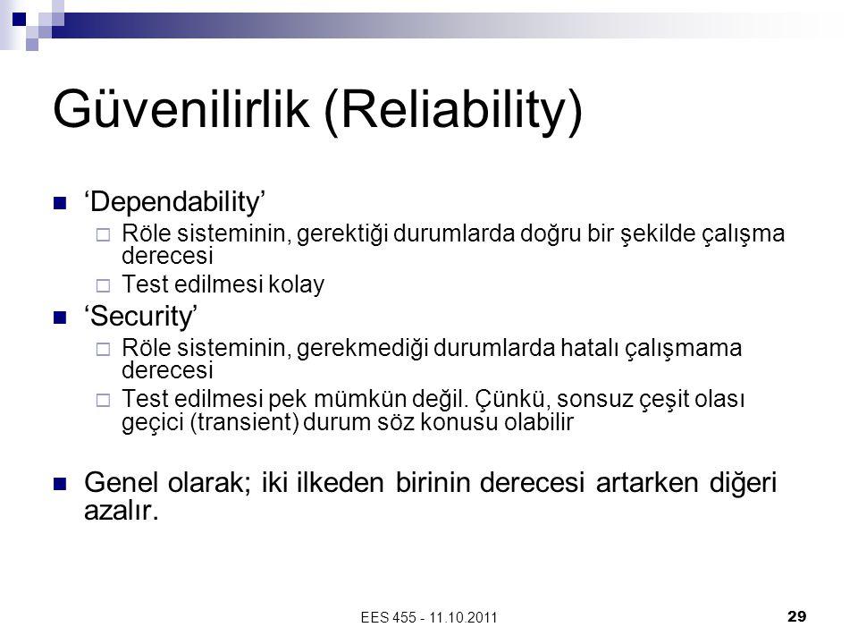 EES 455 - 11.10.201129 Güvenilirlik (Reliability) 'Dependability'  Röle sisteminin, gerektiği durumlarda doğru bir şekilde çalışma derecesi  Test edilmesi kolay 'Security'  Röle sisteminin, gerekmediği durumlarda hatalı çalışmama derecesi  Test edilmesi pek mümkün değil.