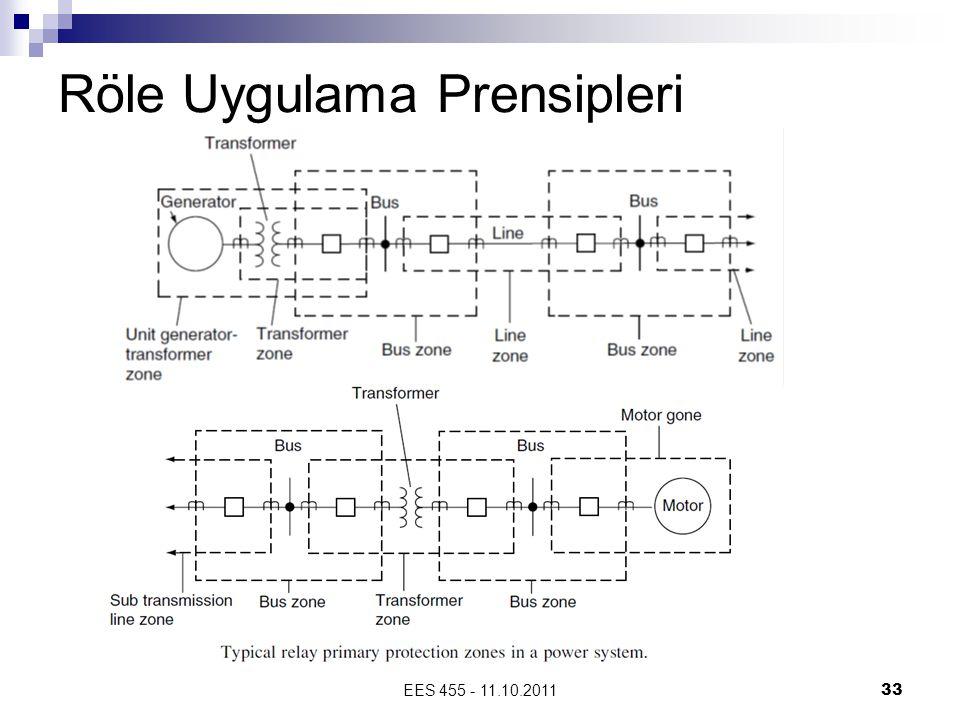 EES 455 - 11.10.201133 Röle Uygulama Prensipleri