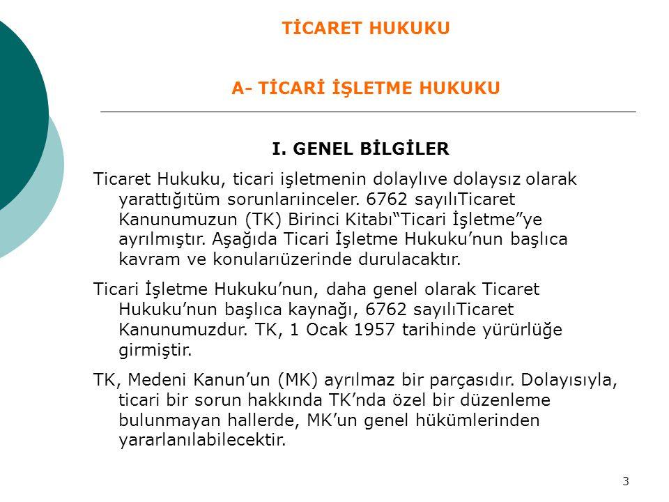 4 II.TİCARİ İŞLETME 1.