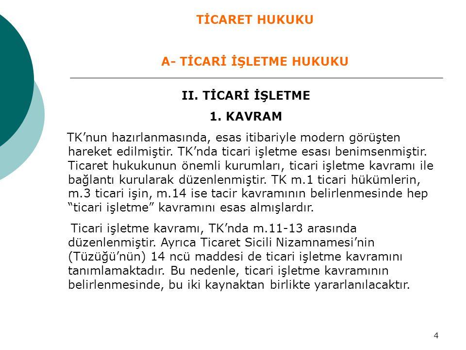 145 VI.BİLDİRİMSİZ (DERHAL) FESİH (İş K. m. 24, 25).