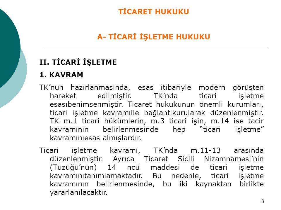 9 II.TİCARİ İŞLETME 2.