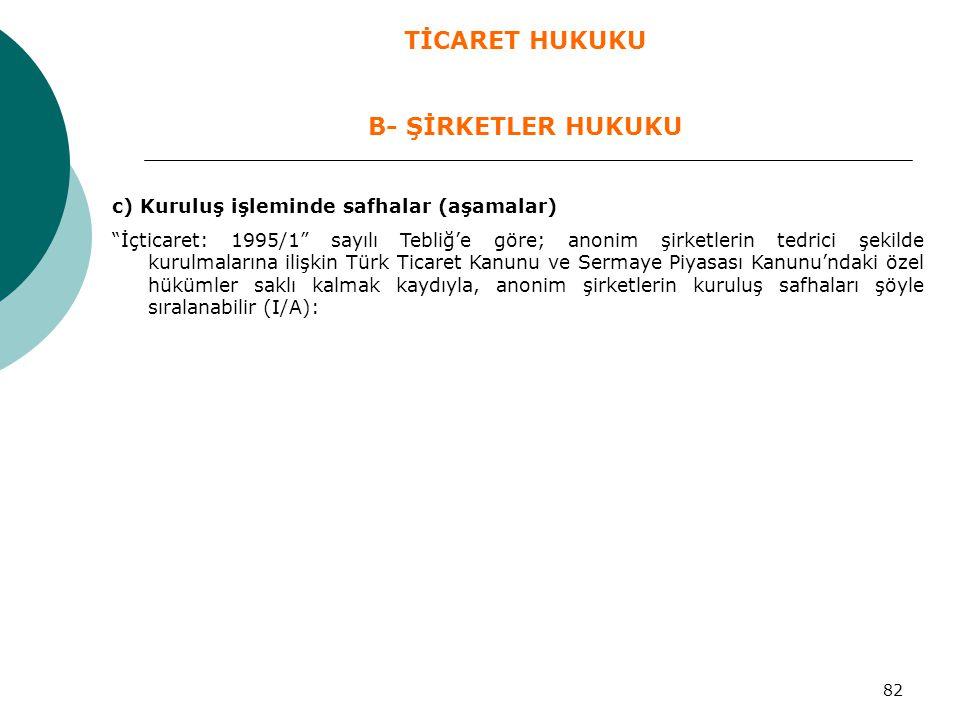 """82 c) Kuruluş işleminde safhalar (aşamalar) """"İçticaret: 1995/1"""" sayılı Tebliğ'e göre; anonim şirketlerin tedrici şekilde kurulmalarına ilişkin Türk Ti"""