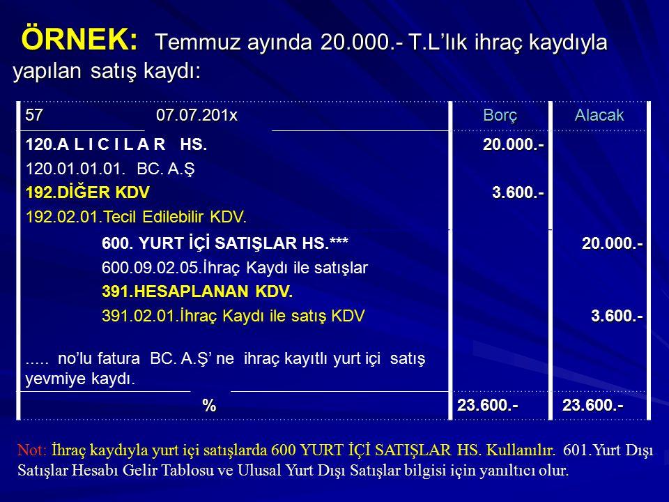 ÖRNEK: Temmuz ayında 20.000.- T.L'lık ihraç kaydıyla yapılan satış kaydı: ÖRNEK: Temmuz ayında 20.000.- T.L'lık ihraç kaydıyla yapılan satış kaydı: 57