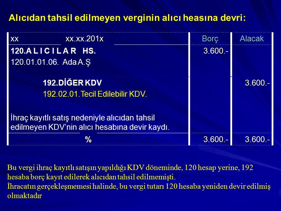 A Alıcıdan tahsil edilmeyen verginin alıcı heasına devri: xx xx.xx.201x xx.xx.201xBorçAlacak 120.A L I C I L A R HS. 120.01.01.06. Ada A.Ş3.600.- 192.