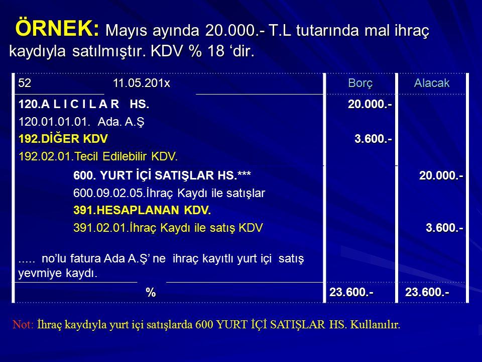 ÖRNEK: Mayıs ayında 20.000.- T.L tutarında mal ihraç kaydıyla satılmıştır. KDV % 18 'dir. ÖRNEK: Mayıs ayında 20.000.- T.L tutarında mal ihraç kaydıyl