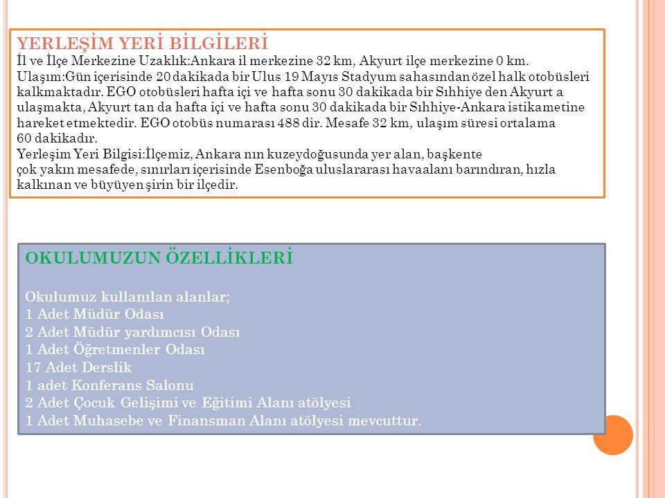 YERLEŞİM YERİ BİLGİLERİ İl ve İlçe Merkezine Uzaklık:Ankara il merkezine 32 km, Akyurt ilçe merkezine 0 km. Ulaşım:Gün içerisinde 20 dakikada bir Ulus