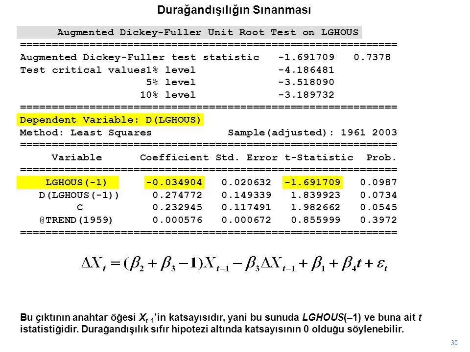 30 Bu çıktının anahtar öğesi X t–1 'in katsayısıdır, yani bu sunuda LGHOUS(–1) ve buna ait t istatistiğidir. Durağandışılık sıfır hipotezi altında kat