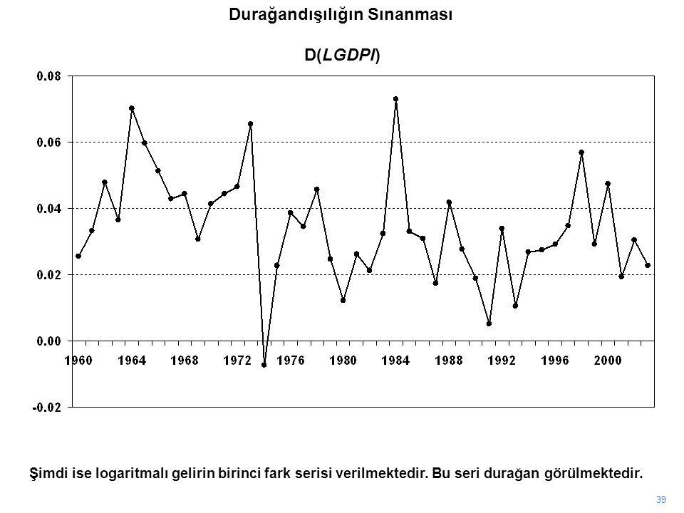 D(LGDPI) 39 Şimdi ise logaritmalı gelirin birinci fark serisi verilmektedir. Bu seri durağan görülmektedir. Durağandışılığın Sınanması