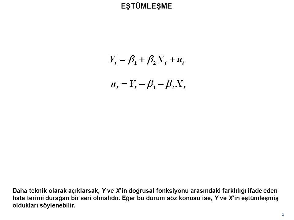 2 Daha teknik olarak açıklarsak, Y ve X'in doğrusal fonksiyonu arasındaki farklılığı ifade eden hata terimi durağan bir seri olmalıdır. Eğer bu durum