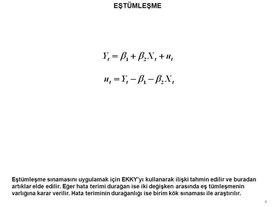 4 Eştümleşme sınamasını uygulamak için EKKY'yı kullanarak ilişki tahmin edilir ve buradan artıklar elde edilir.